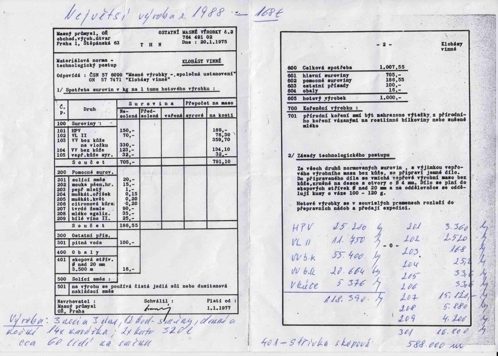 Vinné klobásy výroba masokombinát Kosmonosy 1975